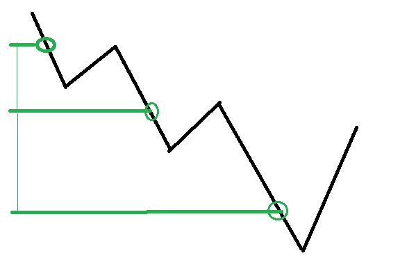 piattaforme di trading automatico